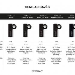 Elastingas savaime išsilyginantis pagrindas Semilac Leveller Base 7ml