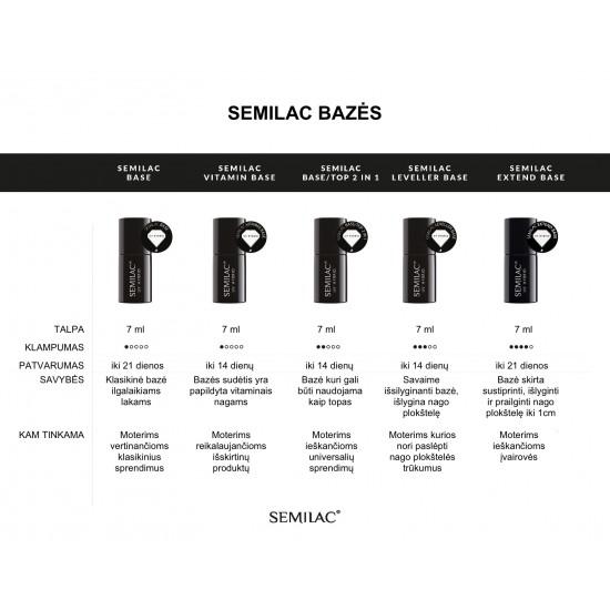 Pagrindas ilgalaikiam geliniam lakui Semilac Base 7ml